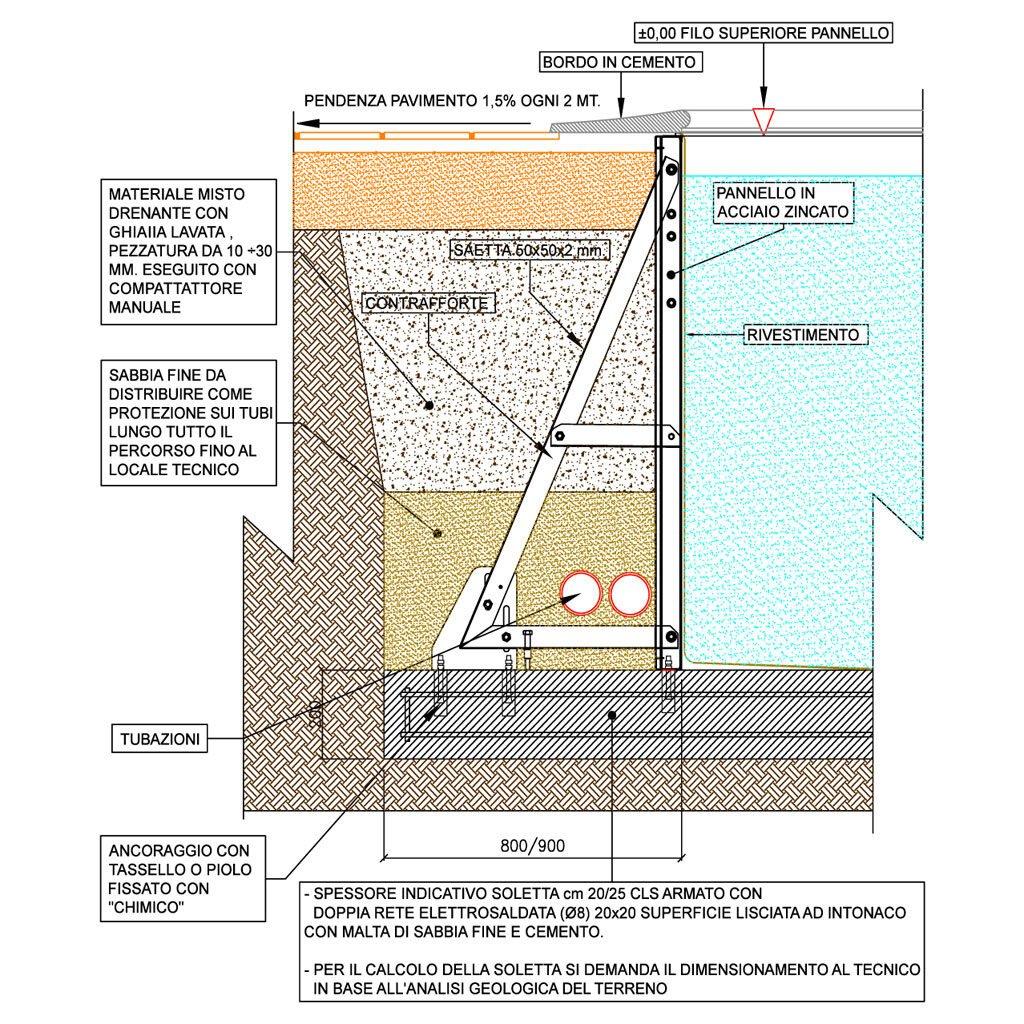 sezione caratteristiche tecniche piscina